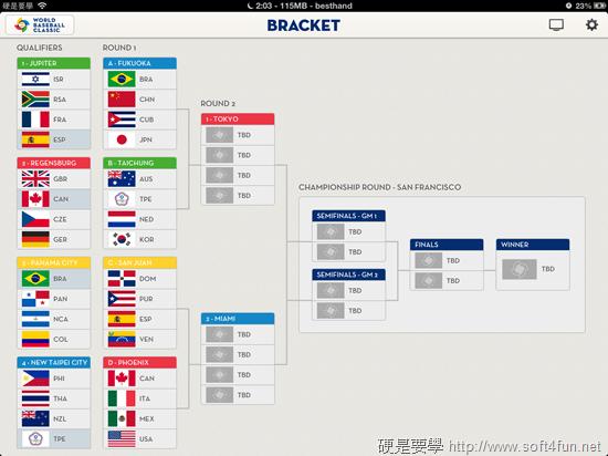 [WBC] 世界棒球經典賽官方 App,轉播、分析、賽程、計分表,完整賽事一手包 bracket