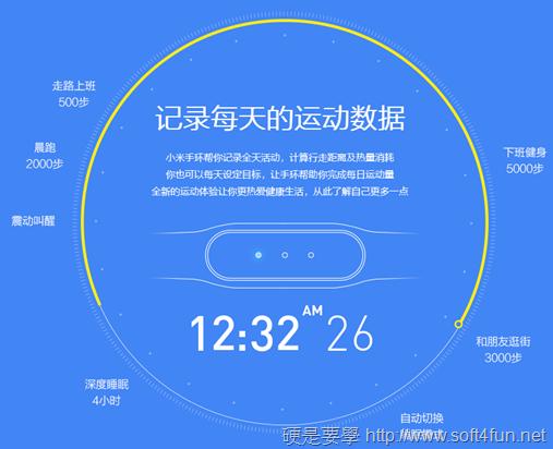 小米手環-02