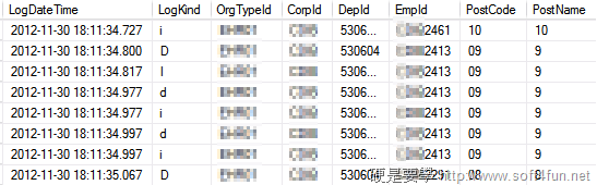 個資防護首部曲:落實 PDCA,完善稽核機制 Log_3