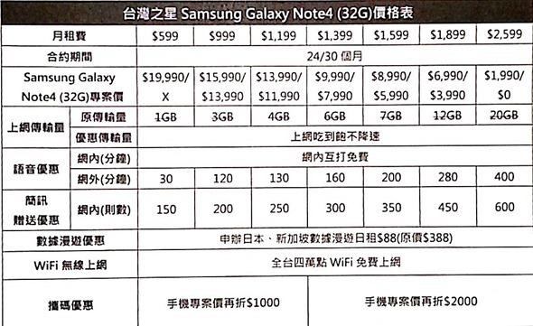三星 Galaxy Note 4 強勢上市,自拍功能、S Pen 再升級! 售價 24,900 元 10/9 正式開賣 -2_1