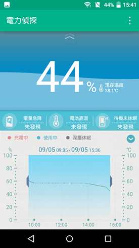 InFocus M812 開箱,難得一見的中階金屬高CP值4G全頻手機 Screenshot_2015-09-05-15-41-08