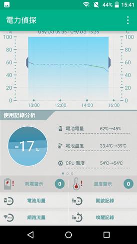 InFocus M812 開箱,難得一見的中階金屬高CP值4G全頻手機 Screenshot_2015-09-05-15-41-25