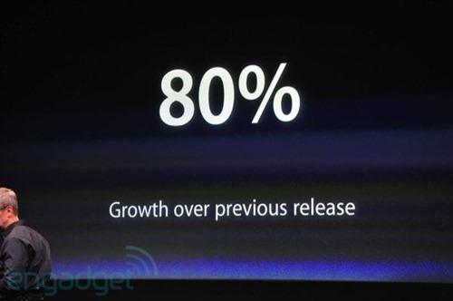 新 iPhone  發表, Let's Talk iPhone 發表會文字直播 1