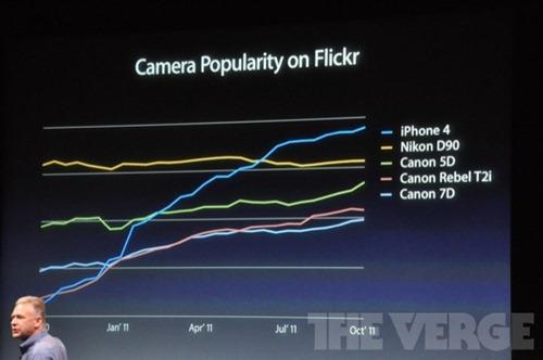 新 iPhone  發表, Let's Talk iPhone 發表會文字直播 35