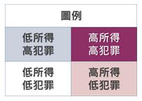 房價殺手? 台北市住宅竊盜強度公開,你家附近安全嗎? image_4