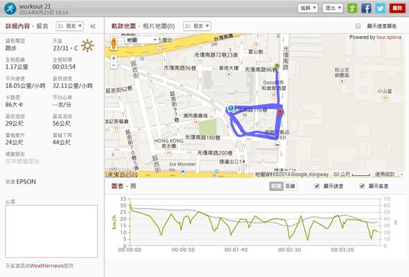 EPSON 專業級路跑教練運動錶 RUNSENSE SF-710 可連續使用 30 小時 3