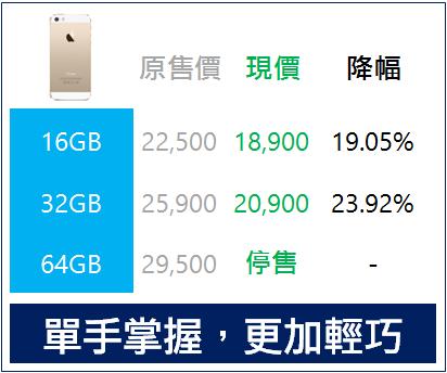 解密消失的 iPhone 6 32GB,教你如何選購 iPhone 6 iphone-5s