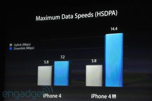 [本日必看] 3分鐘快速認識 iPhone 4S 亮點特色功能 25