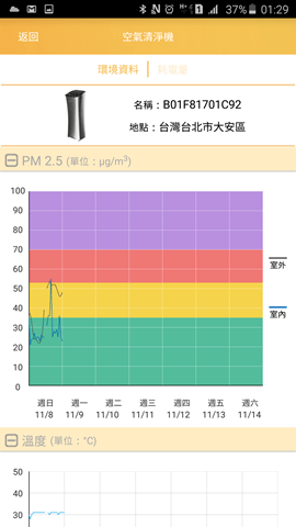 Screenshot_2015-11-09-01-29-34