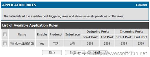 享受流暢網路的快感 D-Link DSR-1000N d4e69ba06800