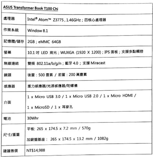 華碩推出地表最強筆電 ZenBook Pro UX501,質感、價格超洗腦! image