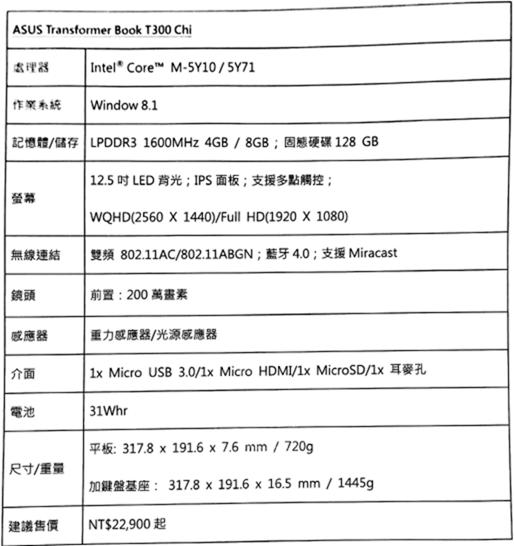 華碩推出地表最強筆電 ZenBook Pro UX501,質感、價格超洗腦! image_3