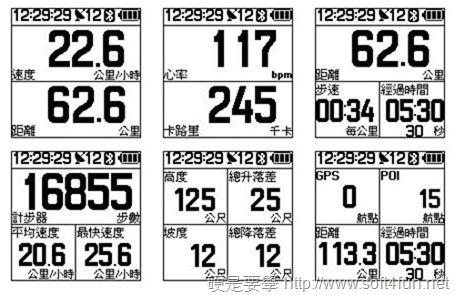 [開箱評測] GT-820 Pro 單車 GPS 旅遊紀錄器 clip_image0194