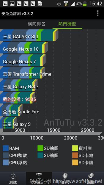 雙卡雙待 Samsung GALAXY MEGA 5.8 吋智慧型手機評測 Screenshot_2013-07-23-16-42-39