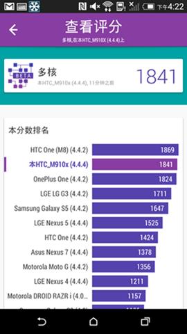 瑜亮情節, HTC Desire 820 、 Desire Eye 動手玩( Desire Eye 篇) clip_image036