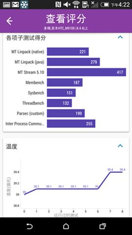 瑜亮情節, HTC Desire 820 、 Desire Eye 動手玩( Desire Eye 篇) clip_image037