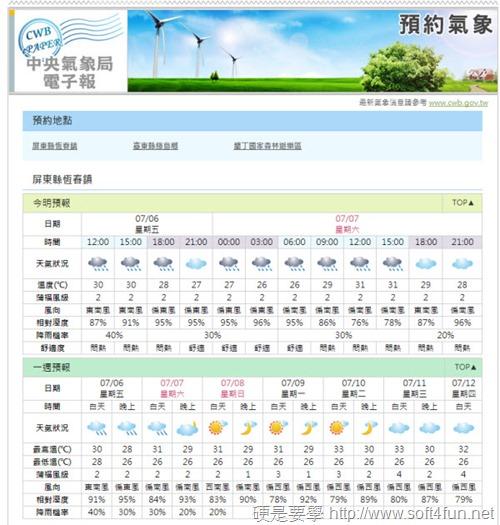 旅遊必備:用「預約氣象」預約未來1個月的天氣預報 -04