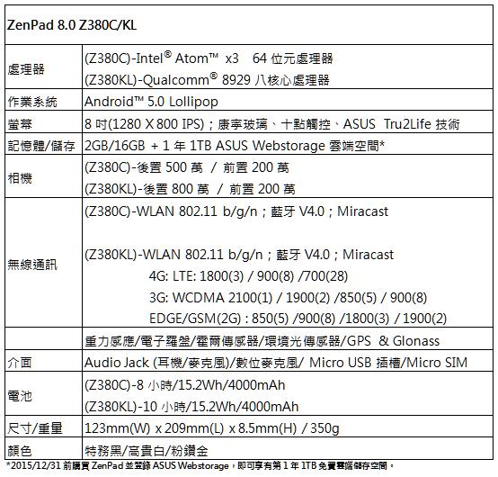 華碩再出 Zen 招!ZenPad 系列平板電腦打造新一代高聲光享受追劇神器 image_5