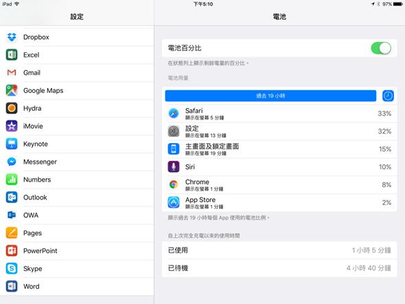 iOS 9 耗電量測試,結果令人意外的滿意! IMG_0005-1024x768