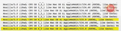 iPad 3 謠言大蒐錄,真假待會揭開亮相? IOS6
