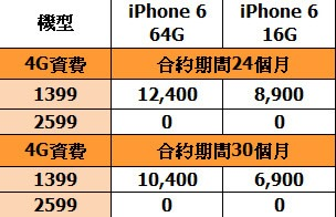 [iPhone 6 預約懶人包] 中華電信、遠傳、台哥大、台灣之星陸續公佈資費方案 iphone6_4