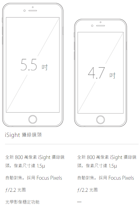 iphone 6 vs iphone 6 plus