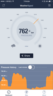 讓 iPhone 6/iPad Air 2 變成氣壓高度計,自動判斷天氣狀況還可量身高 2014111821.24.28