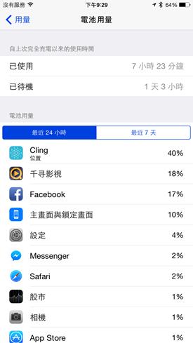 檢查 iPhone/iPad 哪個程式耗電量最大 2014100521.29.34
