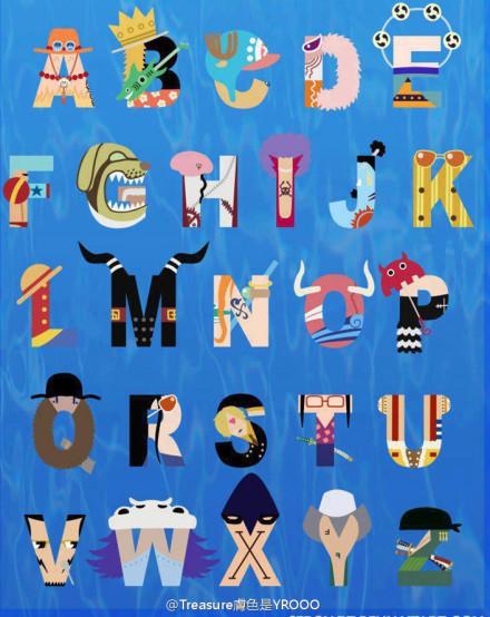 26個英文字母表的代表單詞-美國26個英文字母表的代表單詞_補腎參考網