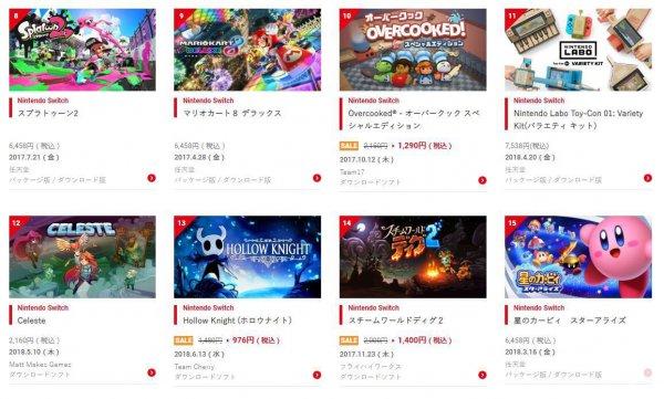 任天堂官方榜單出爐 最值得體驗的Switch游戲_52pk新聞中心