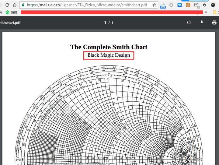 The Complete Smith Chart Black Magic Design