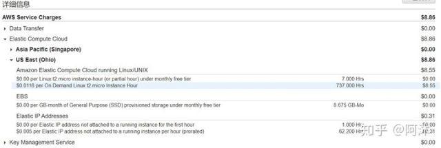 【买服务器需知】亚马逊AWS一年免费超额收费