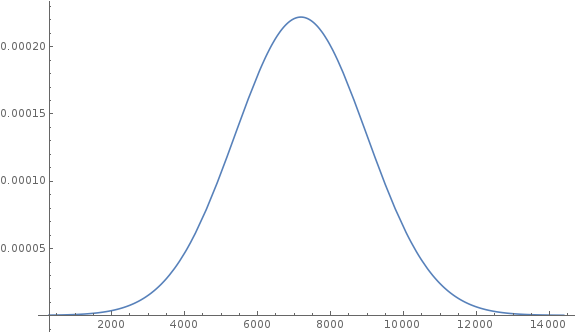旅行青蛙(旅かえる) 史上最完整攻略解析 v2-d455a65b3b15866e5a8f8717ef0a7406_hd