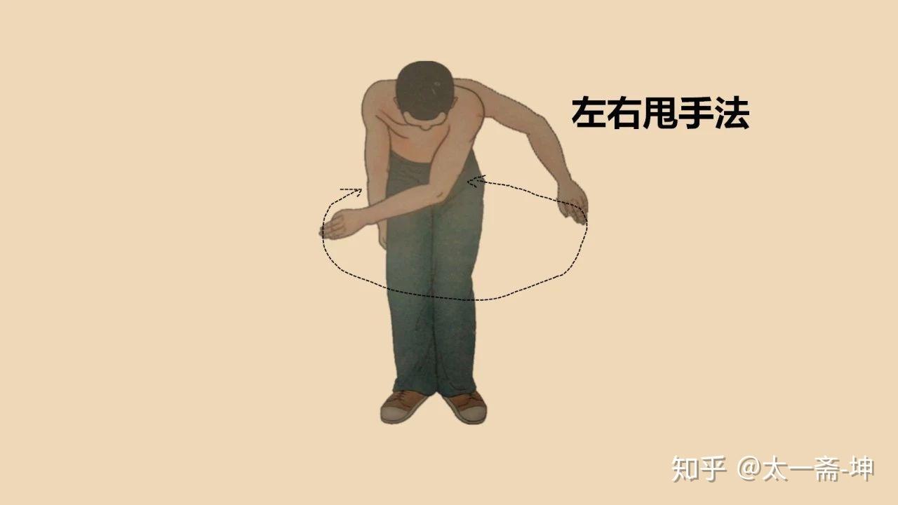 肩周炎最簡單的4個肩部運動方法 - 知乎