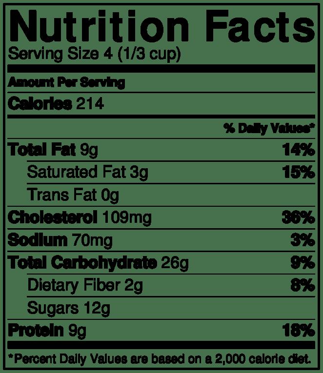 puff pancakes | pick fresh foods