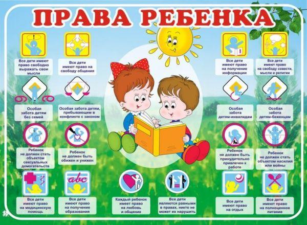 Права ребенка в картинках для детского сада