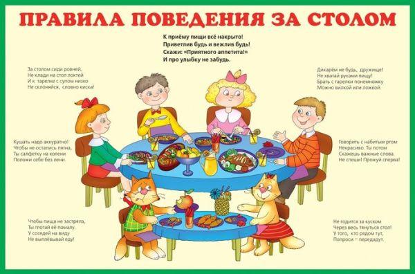 Правила поведения в столовой в картинках для школьников