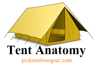 Tent Anatomy & Parts Of A Tent