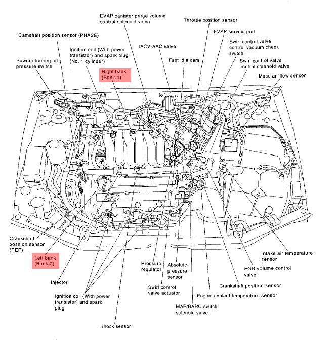 2005 nissan maxima engine diagram  wiring diagram operation