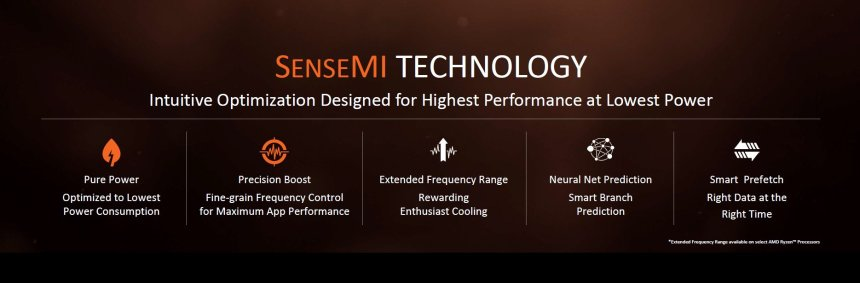 AMD Ryzen 7 Sense MI Technology Features