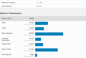 Geekbench result with 118 Units in the processing of