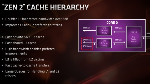 Ryzen, and Epyc: the vulnerability affects all current AMD processors