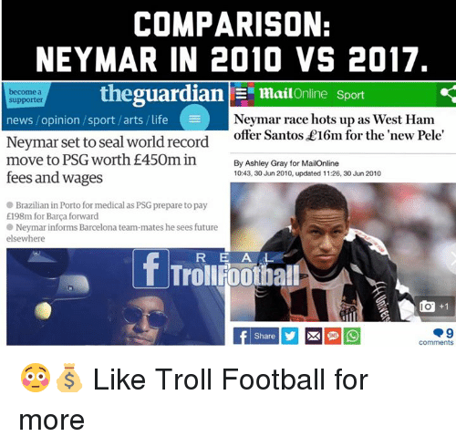 Barcelona Football And Future Comparison Neymar In  Become A
