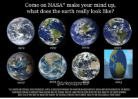 Come on NASA Make Your Mind Up What Does the Earth Really
