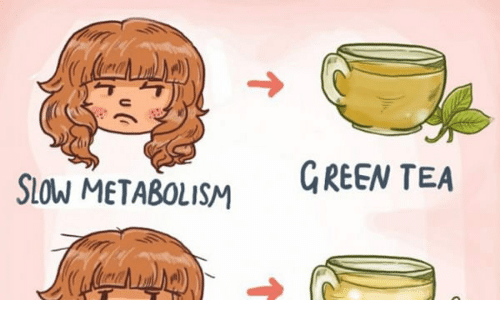 Image Result For What Is Coffee Bad For