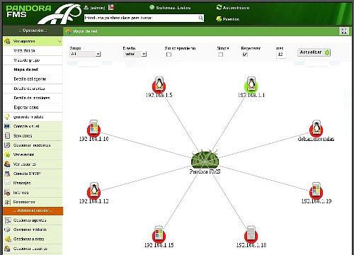 Mapa de red en Pandora FMS