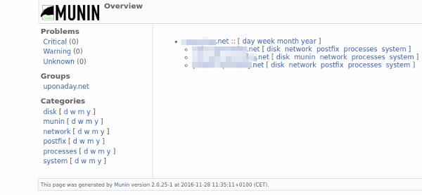 Página de Overview de munin con varios servidores