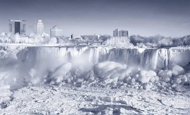 Impressive City With Beautiful Niagara Falls