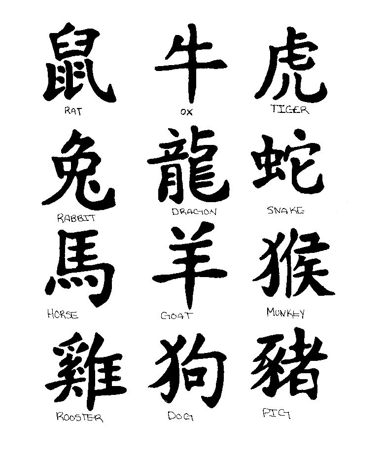Nice Black Color Ink More Chinese Words Tattoo Designs For Boys