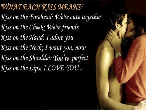 What Each Kiss Means Happy Kiss Day Quotes Greetings